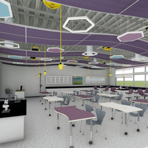 Science Classroom of Tomorrow